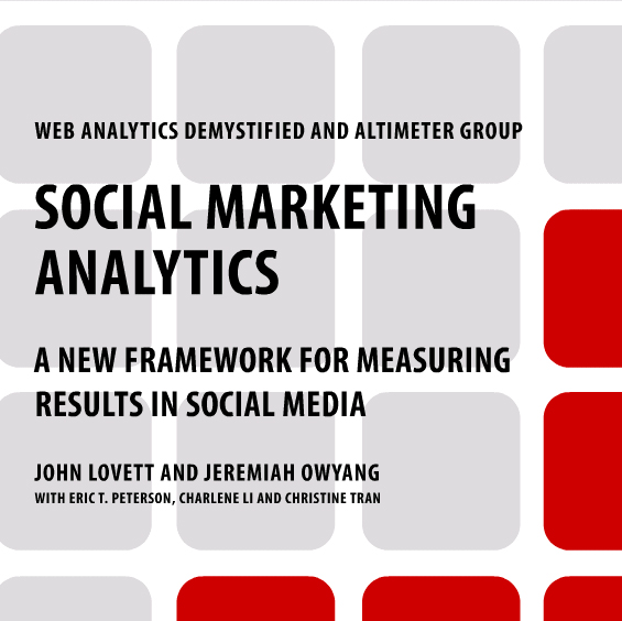 Social-Marketing-Analytics